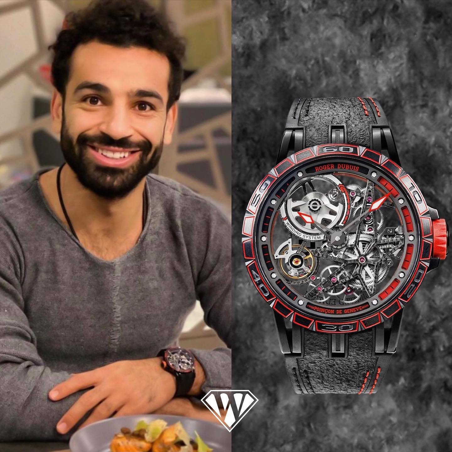 Mo Salah Watch